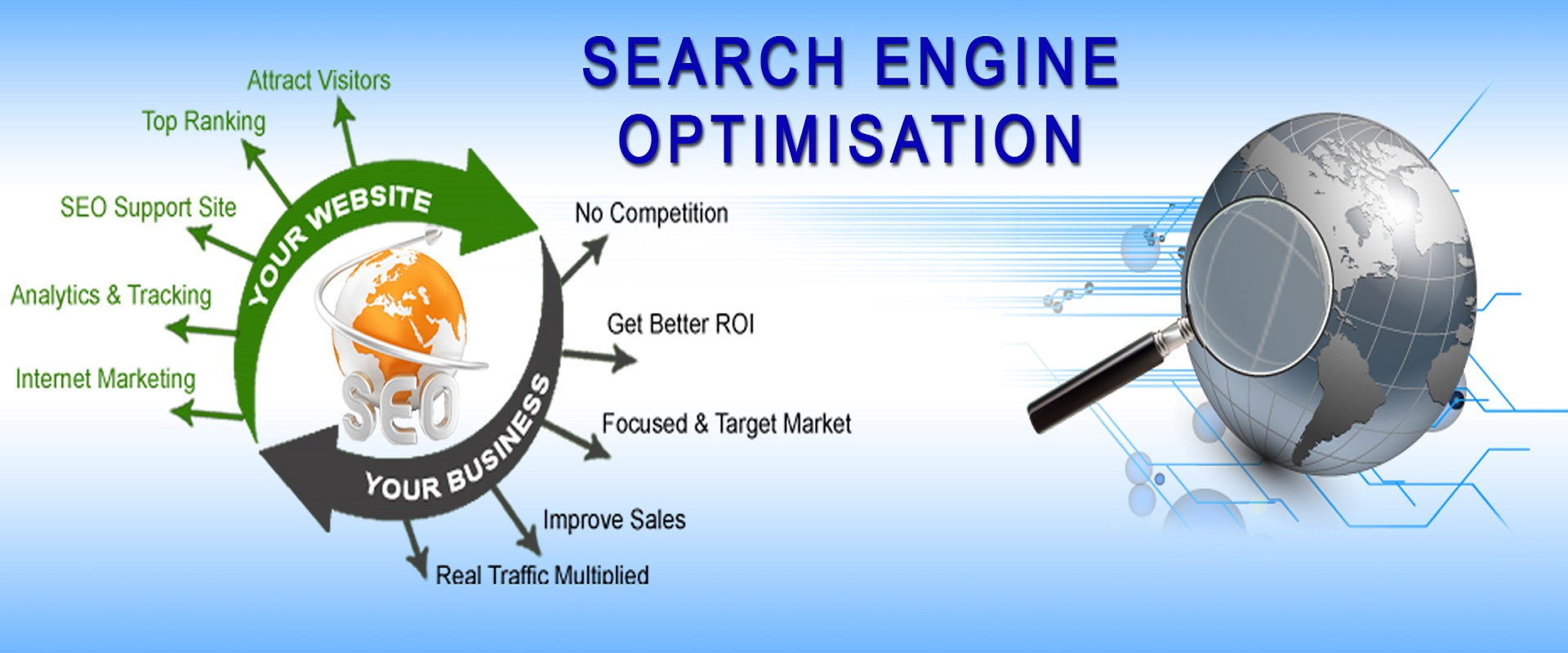 On Page Optimization services by expert consultant in Mumbai