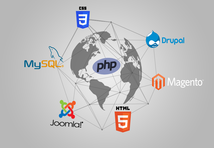 PHP Web Development Company in pune