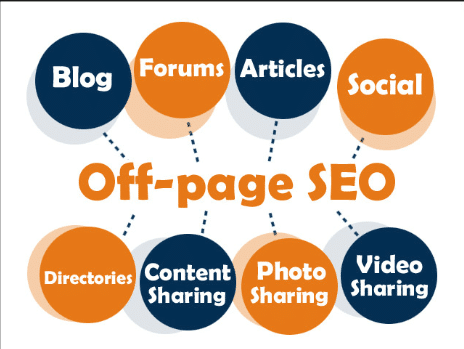 Off Page Local SEO